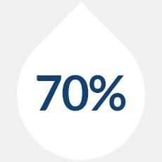waterdrop-70