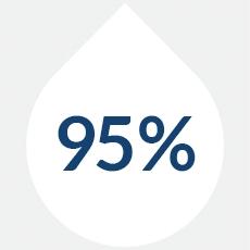 waterdrop-95